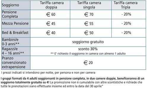 Tariffe di soggiorno presso Ecoresort Le Sirenè, validità dal 18 maggio al 31 maggio 2017