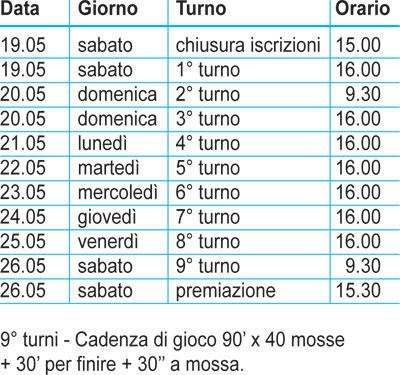 Calendario Tornei Scacchi.Calendario 7 Open Internazionale Del Salento 2018