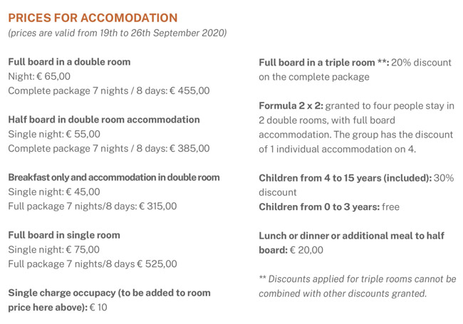 Prices for accomodation